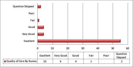 graph 18