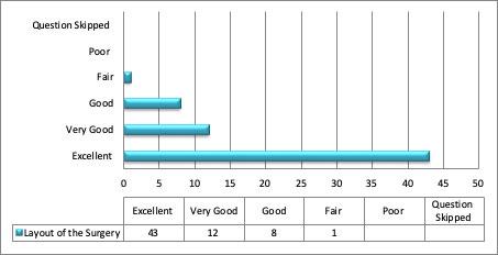 graph 26