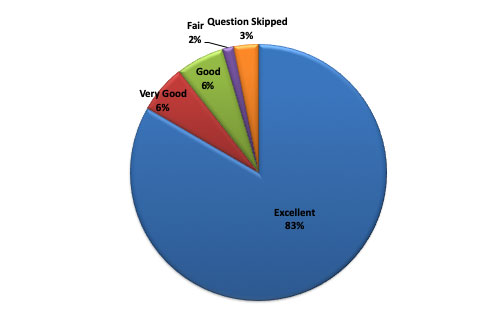 graph 17