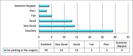 graph 30