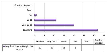 graph 14