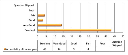 graph 24
